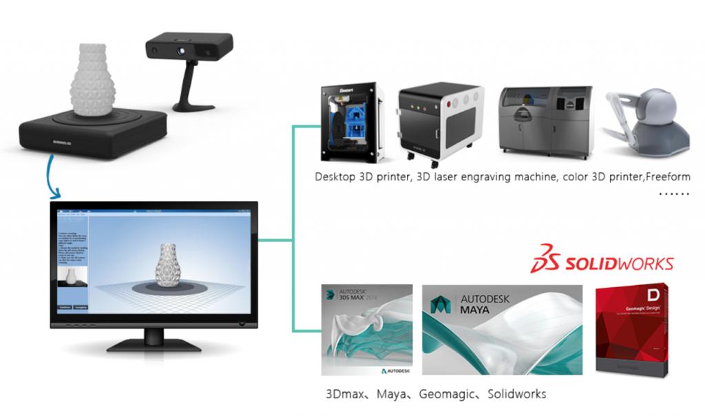 自由なデザインの夢を実現するEinScan